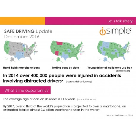 iSimple Safety Stats