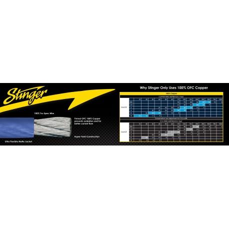 Stinger Wire Shelf Talker