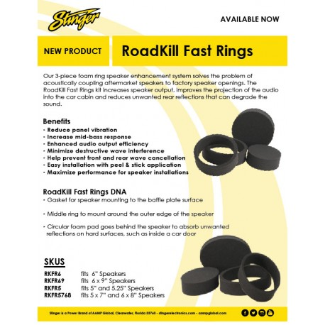 RoadKill Fast Rings One Pager