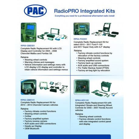 RadioPRO Integrated Kits