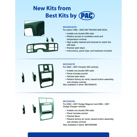 New Kits from Best Kits by PAC