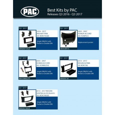 Best Kits by PAC - Releases Q3 2016 - Q3 2017