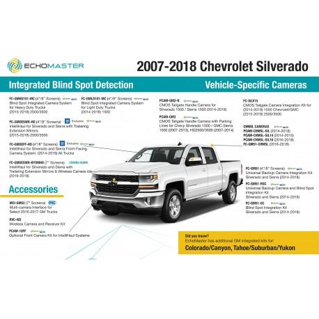Silverado Info Panel