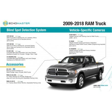 Dodge RAM Info Panel