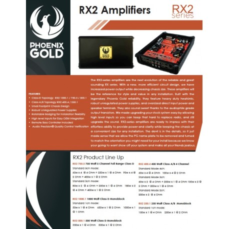 RX2 Amplifiers Series Overview