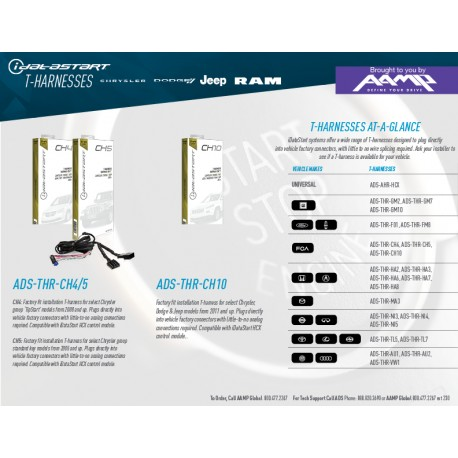 iDataStart FCA T-Harnesses One Sheet