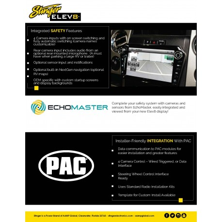 Elev8 Safety & PAC Features