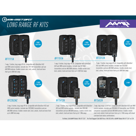 iDataStart Long Range RF Kits One Sheet
